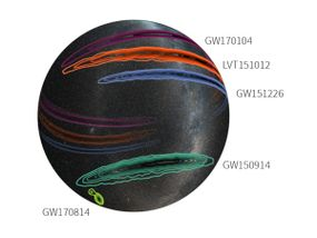 Map of all the gravitational wave detections so far