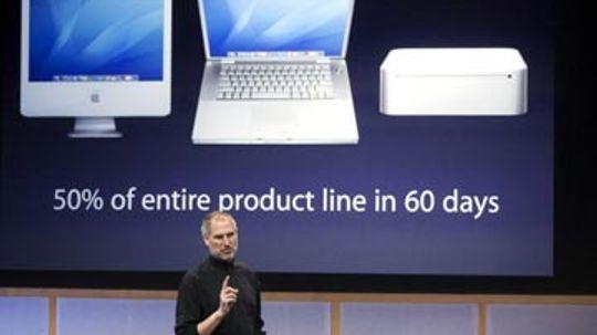 How the Mac Mini Works