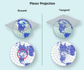 A planar projection.