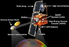 A look at the various components of the Mars Odyssey Orbiter