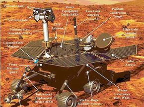 This diagram shows all of the gizmos and gadgets that Spirit and Opportunity came equipped with.
