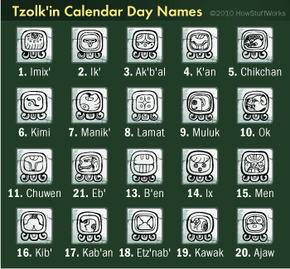 Tzolk'in calendar day names, also known as glyphs.