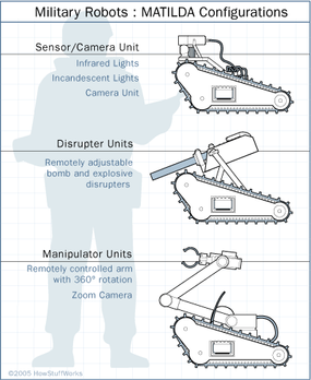 Three of MATILDA's possible configurations