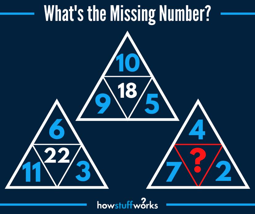 Missing number game image