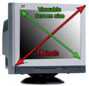 CRT screen size