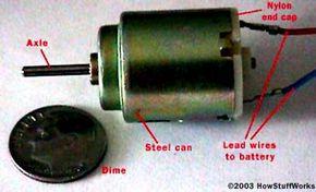 Toy motor diagram