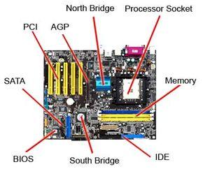 A modern motherboard.