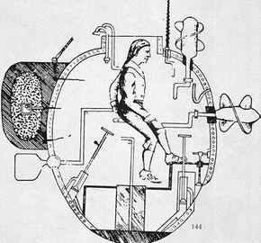 David Bushnell's experimental submarine, The Turtle