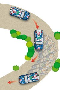 This illustrationshows how high speeds combined with improper weight distribution can lead to oversteer.