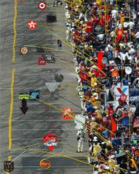 Signal markers attached to extension poles help NASCAR drivers quickly locate the correct pit area.