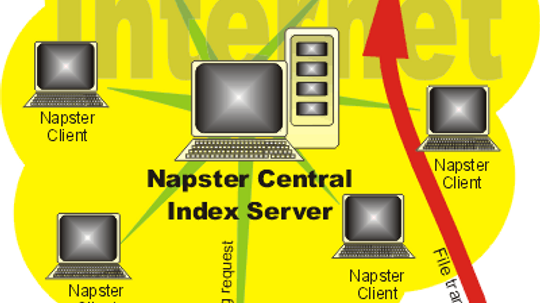 How the Old Napster Worked