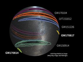 A localization sky map of all the confirmed gravitational wave signals detected to date. GW170814 and GW170817 have areas of uncertainty much smaller than the other detections. That's because Virgo also was added to the network.