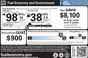 The EPA has designed the new label to accommodate several alternative fuels. This example identifies the vehicle as a plug-in hybrid.