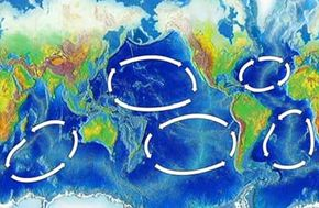 Circular wind patterns create five major gyres at the ocean's surface.