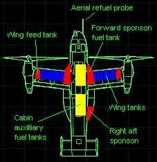 Osprey fuel tanks