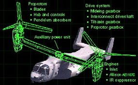 Osprey propulsion