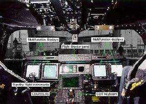 Osprey control panels
