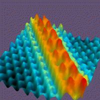 STM image (7 nm x 7 nm) of a single zigzag chain of cesium atoms (red) on a gallium-arsenside surface (blue)