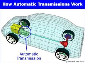 Location of the automatic transmission.