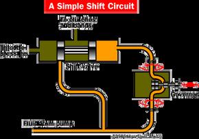 The shift circuit