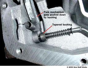 Figure 4. The park mechanism.