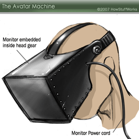 The head-mounted display houses a monitor wired directly to the camera.