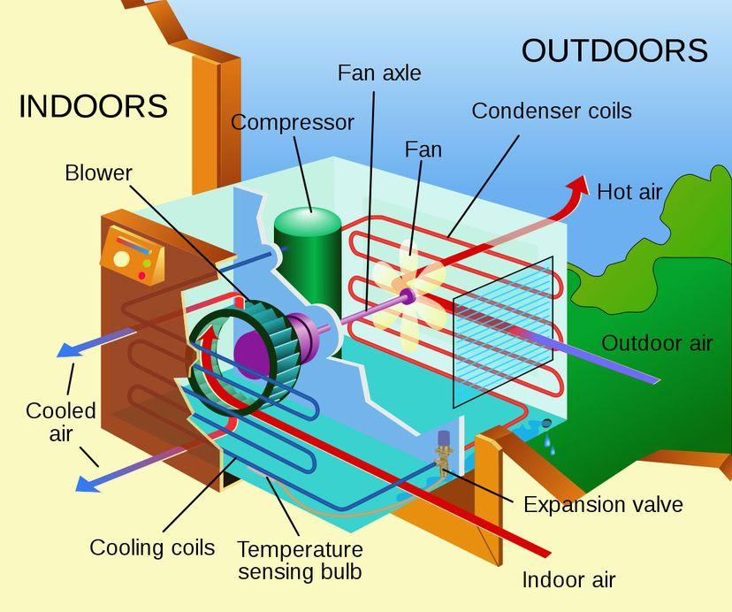 diagram of AC unit