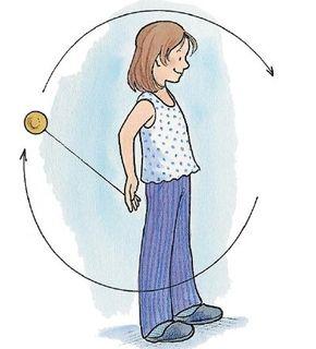 Swing your yo-yo backward.