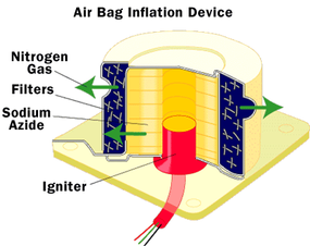 The inflation system uses a solid propellant and an igniter.