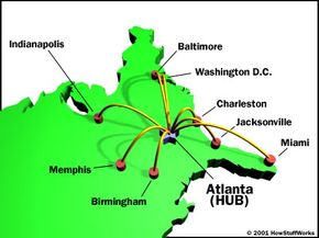 Atlanta is a hub that serves many other cities throughout the U.S. and around the world.