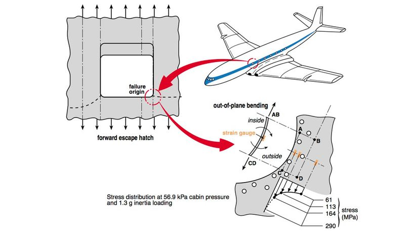 graphic of de Havilland Comet crash