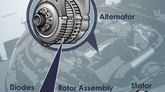 How Alternators Work