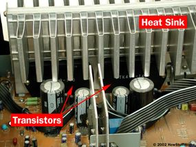 Inside an amplifier, you'll see a mass of electronic components. The central components are the large transistors. The transistors generate a lot of heat, which is dissipated by the heat sink.
