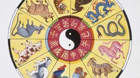 How Horoscopes Work
