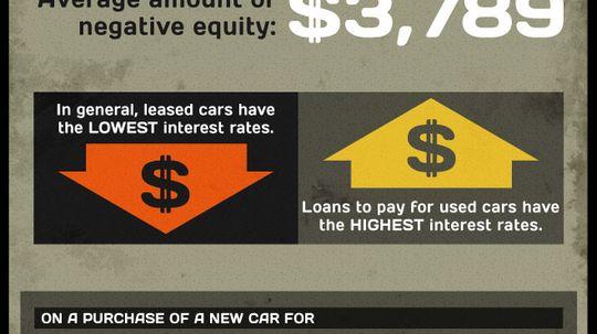 Buy vs. Lease