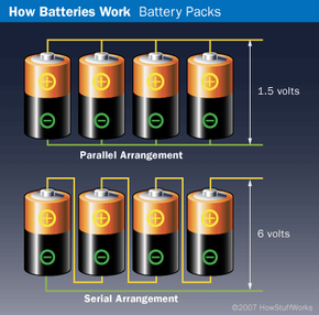 Battery arrangement determines voltage and current. Check out serial battery arrangements, parallel arrangements and what maximum current is about.