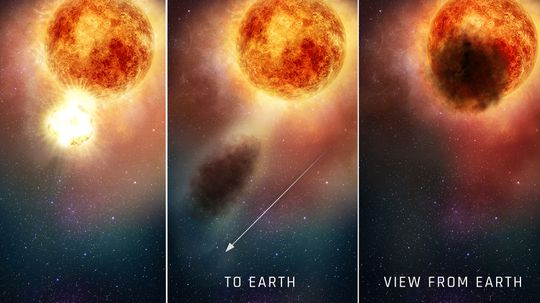 How Long Does the Once-dimming Star Betelgeuse Have Left?