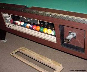 How does the ball return work on a coin-operated pool table