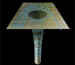 Artist concept of a black hole: The arrows show the paths of objects in and around the opening of the black hole.
