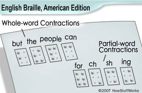 Examples of whole- and part-word contractions in English Braille, American Edition