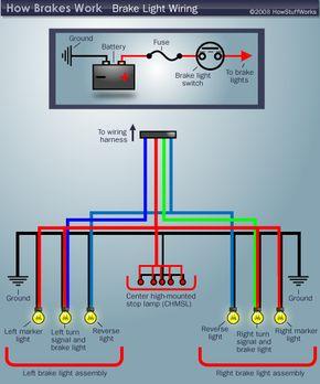 brake light wiring diagram | howstuffworks  auto | howstuffworks