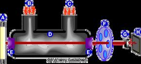 Diagram of the Intoxilyzer