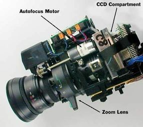The camcorder's camera unit