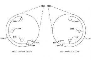 A diagram from Google's Patent No. US20140098226. The circular items labeled 210 in the diagram are described in the patent application as image capture components, i.e. cameras.