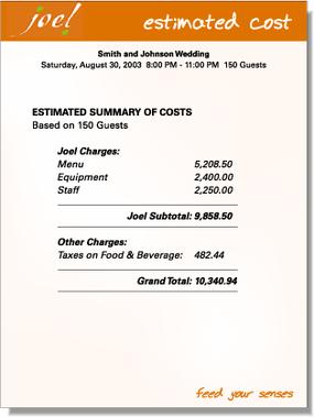 Sample: Estimated summary of costs