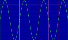 A sound card must translate between sound waves and bits and bytes.