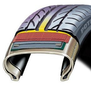 Cutaway of a Bridgestone Potenza. Here you can see the main components: the inner liner, the fabric and steel belts, the bead, the tread, and the sidewall.