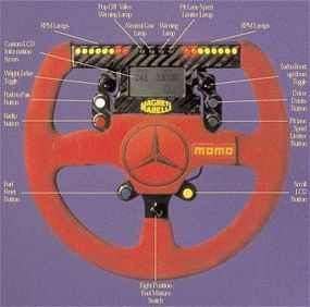 In front of the driver there is a steering wheel adorned with nine buttons and a display panel.