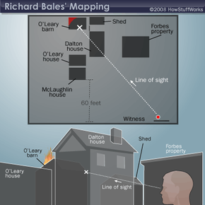 Richard Bales' map shows that Peg Leg Sullivan's view of the fire was blocked.