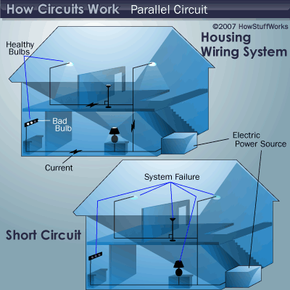 Parallel Circuits Illustration